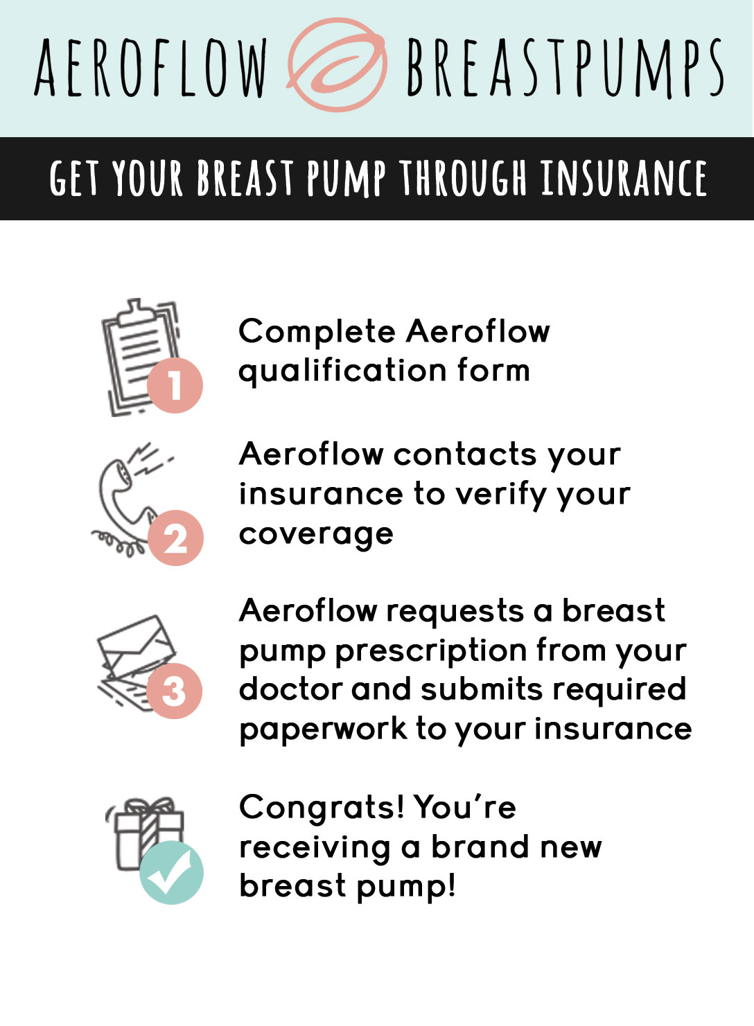How To Get a Free Breast Pump With Aeroflow Breastpumps | Get a Free Breastpump from Insurance