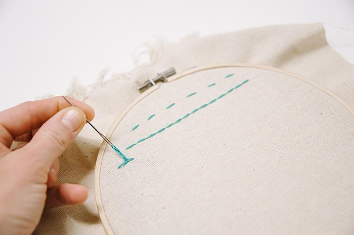 split stitch embroidery